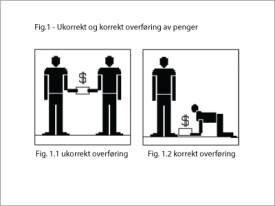 penger_korrekt_ukorrekt
